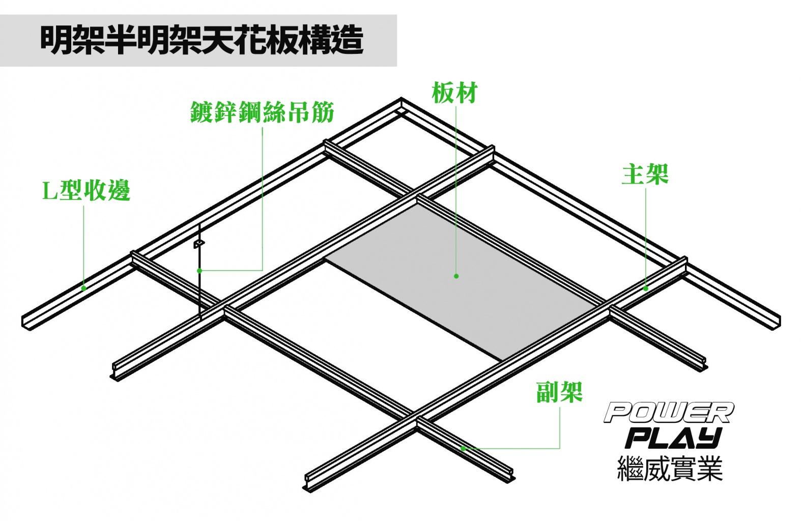 明架天花構造1.jpg (276 KB)
